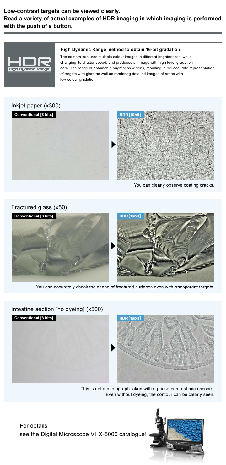 VHX-5000 Series Digital Microscope Catalogue (English)