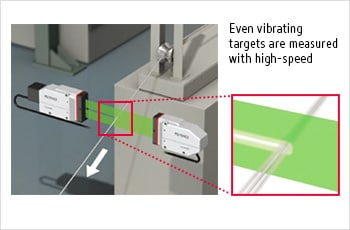 Even vibrating targets are measured with high-speed