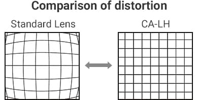 [Comparison of distortion] Standard Lens / CA-LH