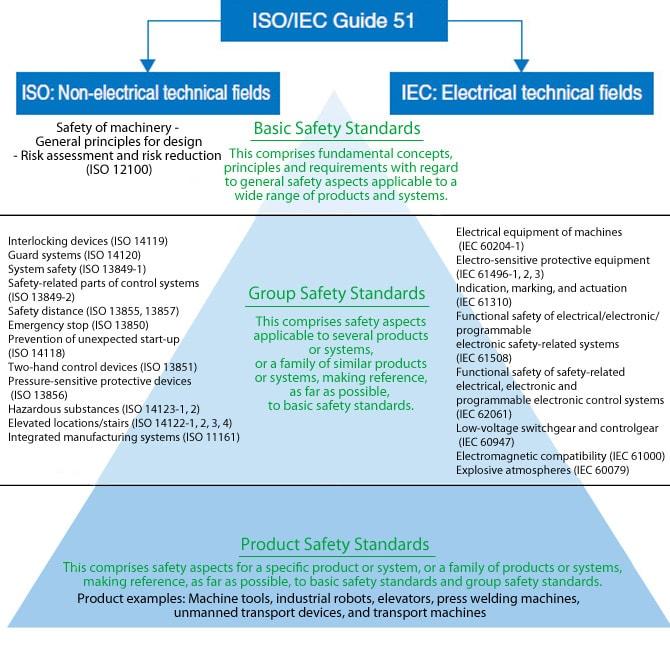 [Image: safetyknowledge_system_img01_1418025.jpg]